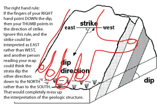 http://nwgeology.files.wordpress.com/2011/12/right-hand-rule-copy.jpg