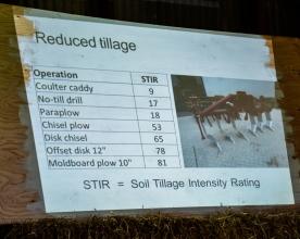 TSWCD_Sustainable_Soil_Workshop_04-20-15_114